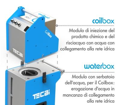 coilbox_modulos_ita
